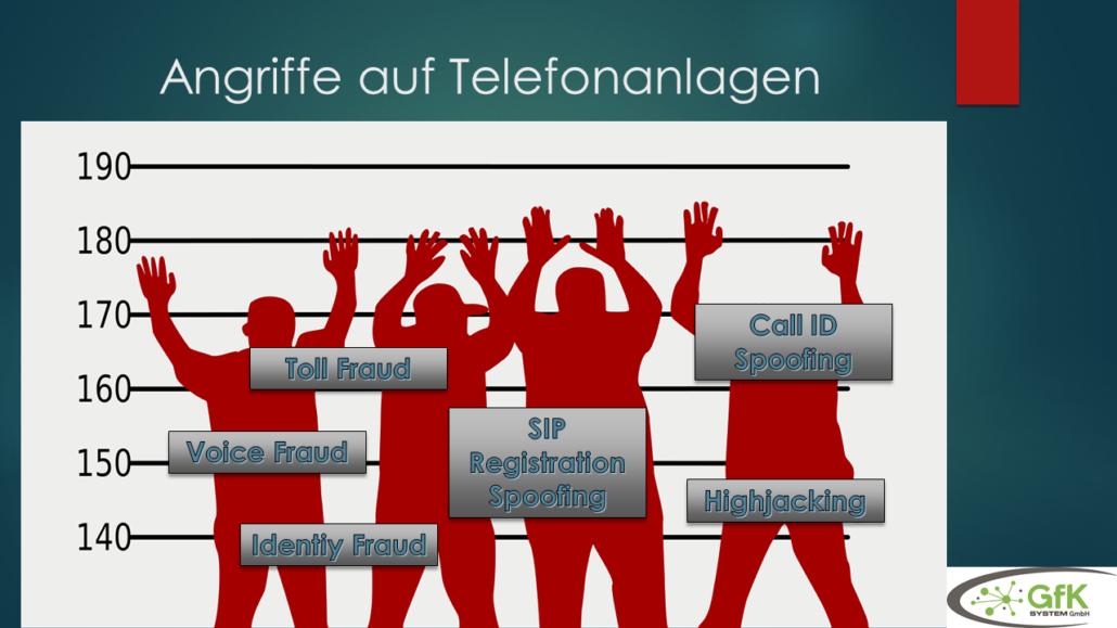 Angriffe Telefonanlagen Telefonbetrug