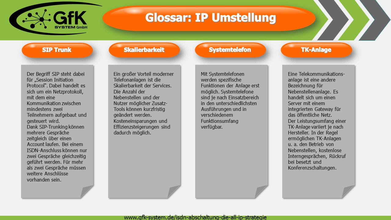 Glossar Telekom IP Umstellung ISDN Abschaltung GfK System GmbH